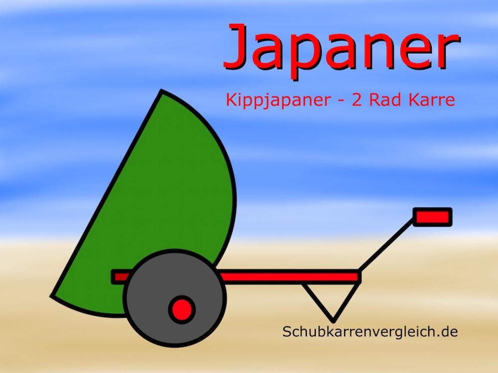 japaner schubkarre kippjapaner. Black Bedroom Furniture Sets. Home Design Ideas